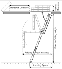 how to measure up for loft ladders ladderstore com baby cabin