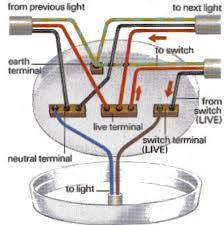 ceiling light wiring colours integralbook regarding wiring ceiling