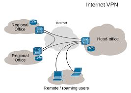 virtual private network wikipedia