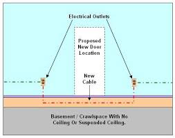 how to re route electrical cable part 1