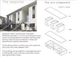 elemental monterrey project analysis architecture