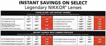 black friday dslr deals 2017 nikon 2016 black friday deals leaked online nikon rumors