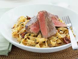 How To Check If You by How To Tell When Your Beef Steak Is Done Cooking Beef And Lamb