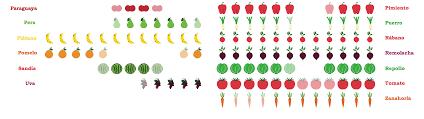 imagenes gratis de frutas y verduras póster gratis con frutas y verduras de temporada ahorradoras com