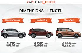 hyundai tucson or honda crv hyundai tucson vs honda cr v vs skoda yeti spec comparison