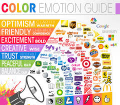 gulf logo history infographic the psychology behind logo and color choice