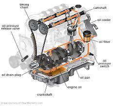 nissan altima engine oil pressure warning light nissan altima oil pressure sensor replacement cost estimate