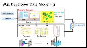 tutorial oracle data modeler dimensional modeling in oracle sql developer data modeler