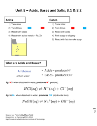 igcse chemistry unit 8 acids u0026 bases by mayurbuddy teaching