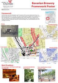 site plan design place matters