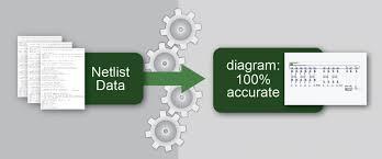 activeschematics automatically rendered wiring diagrams bosch