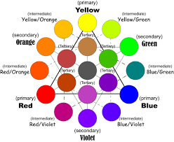 what do color mean the martian colour wheel