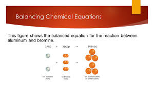 chemical reactions chapter ppt video online download