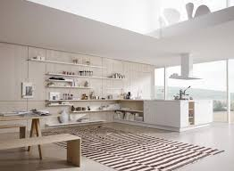 Kitchen Designers Plus Kitchen Kitchen Design Plus Kitchen Amazing Black Kitchen Themed