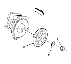 repair instructions power steering pump replacement lg5 and je3