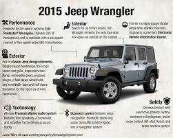 jeep wrangler electronic stability 2015 jeep wrangler hshire hshire jeep dealer