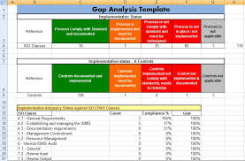 gap analysis template excel for project management u2013 microsoft