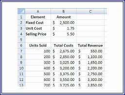 Cost Volume Profit Graph Excel Template How To Do A Even Chart In Excel Techwalla Com