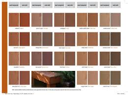 Newdeck With Coolstain Technology Newlook International by Wood Stains Color Chart Choice Image Chart Example Ideas