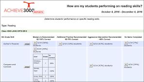 Special Education Resume Sample Progress Report Special Education