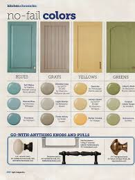 Paint Colors For Cabinets Kitchen Paint Colors Picmia