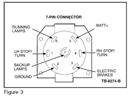 wiring diagram for jayco travel trailers 7 pin connector wiring