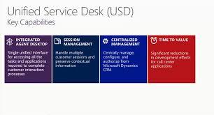Microsoft Service Desk Introduction To Unified Service Desk Rahul Sharma U0027s Ms Crm Blog