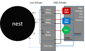 wiring diagrams nest thermostat installation uk at diagram