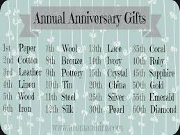20th anniversary gifts for him why is 12 year wedding anniversary gift for him so