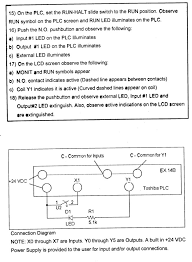 glamorous plc control panel wiring diagram pictures wiring
