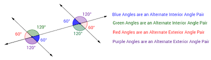 Adjacent Interior Angles Alternate Interior U0026 Exterior Angles Solutions Examples Videos