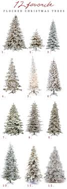 best real trees types