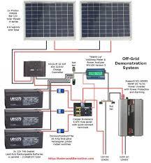 wiring diagram for rv solar u2013 readingrat net