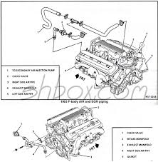 lt1 engine diagram no heat in car passenger compartment chevy