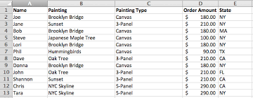 when to use pivot tables data driven marketing how to use excel s pivot tables to unlock