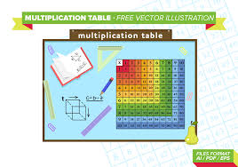 Multiplication Tables Pdf by Math Multiplication Table Free Vector Pack Download Free Vector