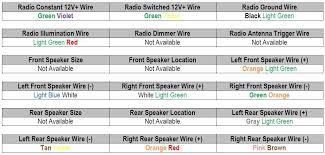 2000 ford focus radio wiring diagram wiring diagram simonand