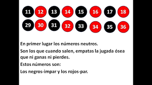 Ganar Ruleta Casino Sistemas Estrategias Y Trucos Para - explicación método makrosort el mejor truco sistema para ganar en