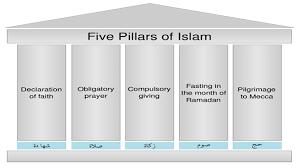 Pillars Six Articles Of Muslim Faith And Five Pillars Of Islam In Bible 2 2