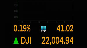 Dow Jones Help Desk Nearly Half Of America Doesn U0027t Benefit From Dow 22 000 The