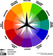 color theory facts and thoughts in color watercolorpainting com