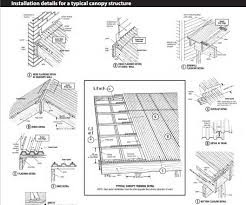 Design Ideas For Suntuf Roofing Roza Looking For Plans For A Gable Roof For A Shed