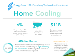 energy saving tips for summer 10 energy saving tips to keep your electric bill down this summer
