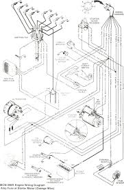 sea ray boat wiring diagram sea ray service manuals u2022 sharedw org