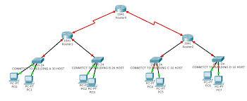subnetting tutorial ccna subnetting and vlsm ccna part 1 bayusantiko