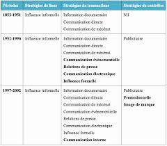 bureau de recrutement maroc cabinet de recrutement communication frais photographie cabinet de