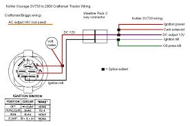 kohler starter solenoid wiring diagram onan starter solenoid