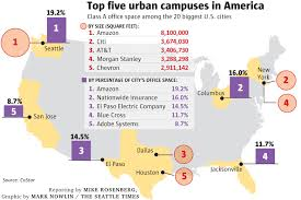least expensive place to live in usa your city will lose the contest for amazon u0027s new hq
