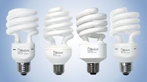 what is fluorescent light what is the purpose of swirly light bulbs quora