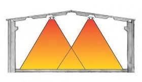 riscaldamento per capannoni impianto di riscaldamento ad irraggiamento segu srl